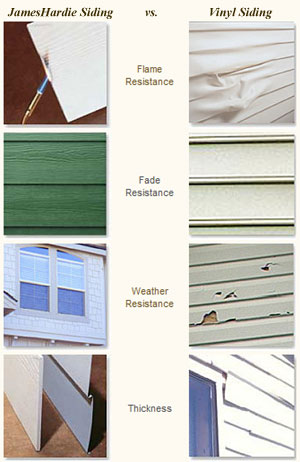 Don 39 t be satisfied with vinyl siding Fiber cement siding vs vinyl siding cost comparison